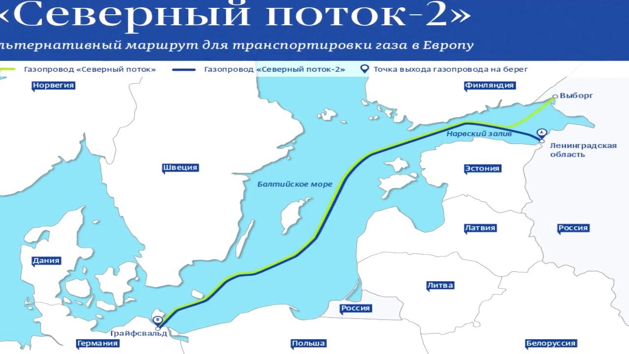 Северный поток – 2