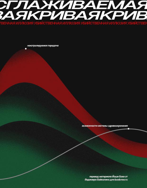 «Сглаживание кривой» — убийственная иллюзия